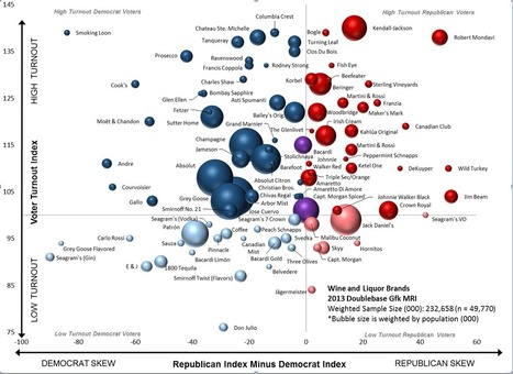 What your favorite drink says about your politics, in one chart | Southern California Wine and Craft Spirits Journal | Scoop.it