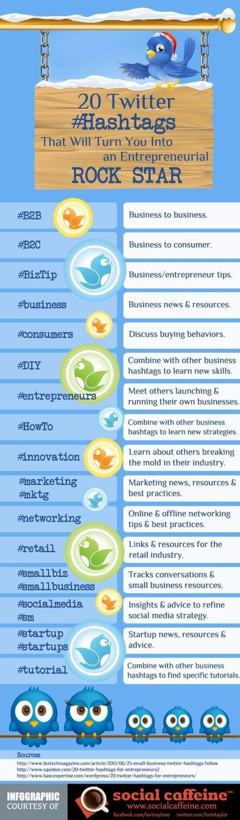 20 Twitter Hashtags for Entrepreneurs {Infographic} - Best Infographics   Digital-News on Scoop.it today   Scoop.it