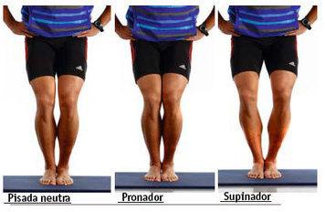 3 Tipos de Pisada. Neutra, Pronador o Supinador   Actividad Física y Salud   Runners   Scoop.it