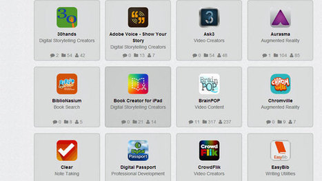 Apps That Rise to the Top: Tested and Approved By Teachers | The Browse | Scoop.it