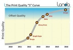 InfoTrends InfoBlog » Benny Landa at Graph Expo   YAT & Print media   Scoop.it
