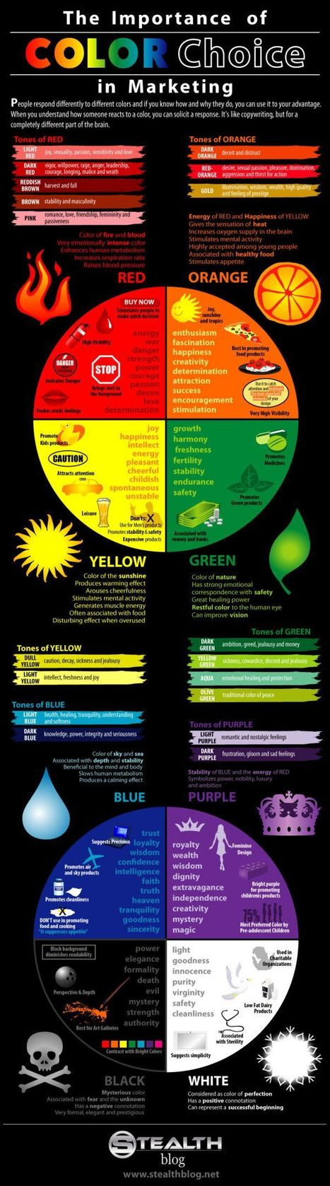 Colors in Marketing and Advertising. - Social Media & Marketing - Pinterest | Content marketing | Scoop.it