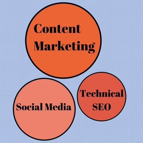 How To Optimize Website Content For SEO: A Content Marketer's Guide | Social Media Useful Info | Scoop.it