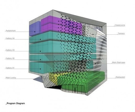 [Mexico] Cultural Center Chapultepec competition entry in Mexico City | The Architecture of the City | Scoop.it