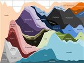 L'évolution des jeux vidéo retracée au sein d'une infographie   évolution des jeux vidéos et des technologies numériques   Scoop.it
