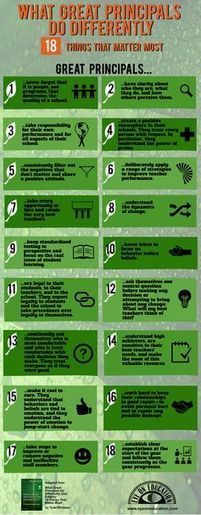 27 Strategies to Motivate Students in Class ~ Educational Technology and Mobile Learning   Web 2.0 Tools for Language Teaching and Learning   Scoop.it