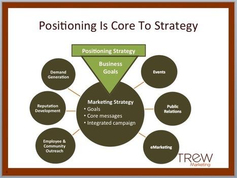 Bravo! Gen | » Ready, Aim, Position | Online Ministry Updates | Scoop.it