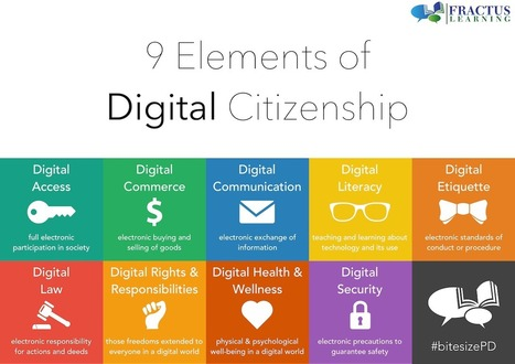 digital_citizenship_1280.png (1280×905) | Pedagogia Infomacional | Scoop.it