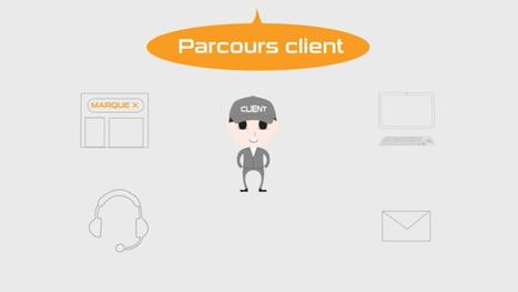 Le parcours client : les étapes clefs pour enchanter le consommateur ! | TPE-PME | Scoop.it
