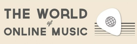 [Infographie] Le monde de la musique en ligne | FrenchWeb.fr | Actus web | Scoop.it