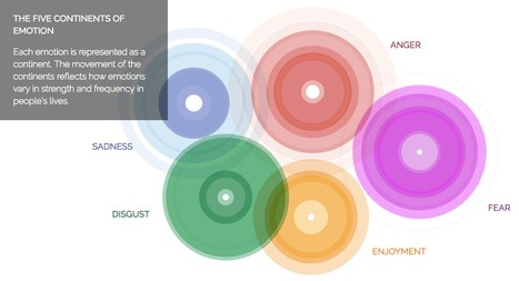 The Ekmans' Atlas of Emotion | Into the Driver's Seat | Scoop.it