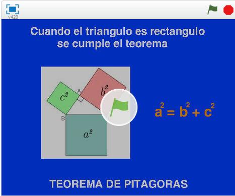 Teorema de Pitágoras (Demostración) | tecno4 | Scoop.it