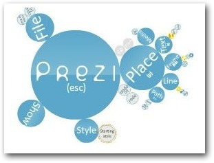 Videos into Prezi | Mark Brumley | Teaching in the XXI Century | Scoop.it