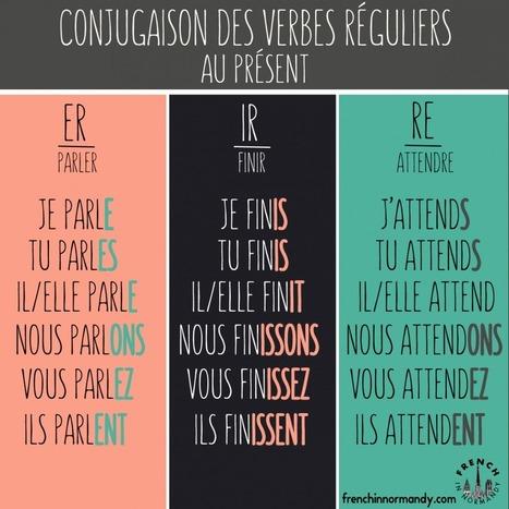 Le présent des verbes réguliers | FLE enfants | Scoop.it