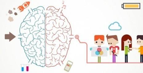 7 consejos para estimular las inteligencias múltiples | Montar el Mingo | Scoop.it