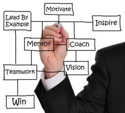 Coaching or Mentoring: Which is Right for Your Company? | Siglo XXI | Scoop.it