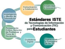 Habilidades Digitales de los Estudiantes de Hoy! ~ Educación Virtual. | e-Learning, Diseño Instruccional | Scoop.it