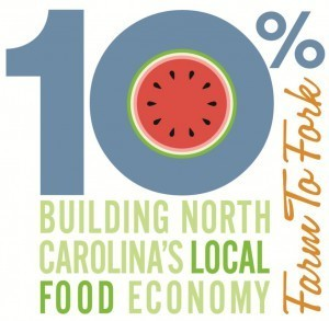 North Carolina is Building its Local Food Economy by Supporting Beginning Farmers | Yellow Boat Social Entrepreneurism | Scoop.it