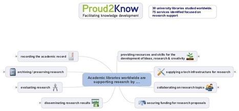 A look at Library research support services | ReachOut to Research (R2R) | Scoop.it