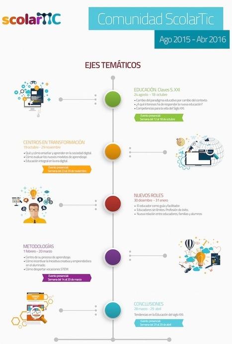 Relaciones entre educación, sociedad y trabajo por Hugo Díaz | Educación y TIC en Mza | Scoop.it