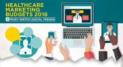 Healthcare Marketing Budgets 2016 (Digital Trends to Watch) [Infographic] | Content Marketing in Healthcare | Scoop.it