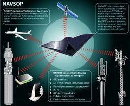 BAE Systems propose une technologie alternative au GPS | Robotique de service | Scoop.it