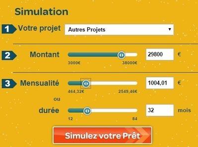 rachat de credit Carrefour Banque - simulation en ligne | Rachat de crédits | Scoop.it