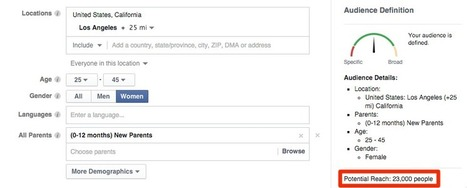 Tips for Optimising Facebook Ads Campaigns | Facebook for Business Marketing | Scoop.it