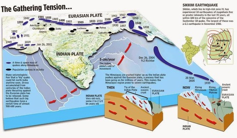 What caused the Nepal earthquake? | Geographical education in an e learning classroom | Scoop.it