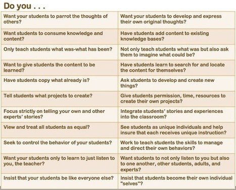 Teachers: A Simple (Not Easy) Pedagogy Assessment | Purposeful Pedagogy | Scoop.it