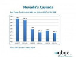 Nevada Casino Performance Weaker Than Expected | gbgc | Global Gambling | Scoop.it