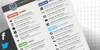 Facebook-Twitter⎜guide d'utilisation des médias sociaux | Geeks | Scoop.it