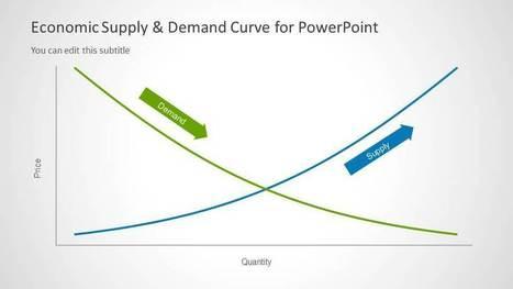 Supply & Demand Curve for PowerPoint - SlideModel   GCSE Economics - Omar Mostafa   Scoop.it