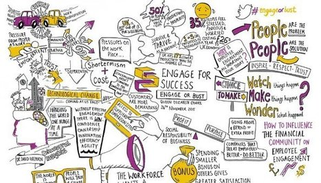 Engage for Success | Business change | Scoop.it