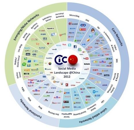 Chine et médias sociaux : les clés du futur occidental ? | L'Atelier Du Numerique | Panorama des médias sociaux en Chine | Scoop.it