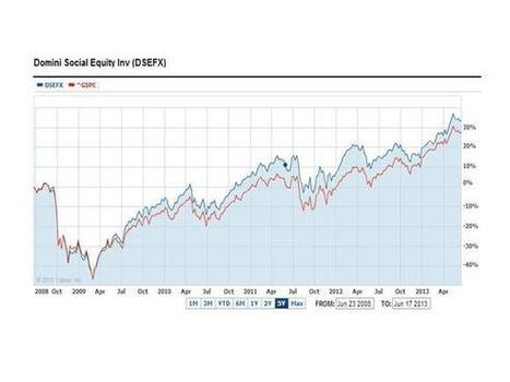 The Domini 400 Social Index: Outperforming the S&P 500 - DSEFX, GCEQX, DSI, ^GSPC - Foolish Blogging Network | Sustainability Ratings | Scoop.it