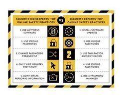 Experts et utilisateurs divergent sur les pratiques de sécurité en ligne - Actualités RT Sécurité | dématérialisation - sécutité informatique | Scoop.it