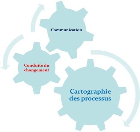 La dématérialisation des factures fournisseurs est tout sauf un projet technique | Le journal de bord de la dématérialisation | Scoop.it