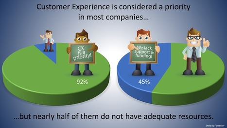 How do you impact #Customer #Experience on a small budget? | New Customer - Passenger Experience | Scoop.it