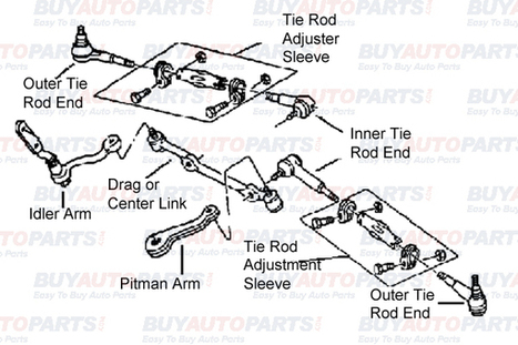 Mechanical steering diagram | Mazda RX8 Parts | Scoop.it
