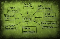 SEO Campaign Management: Top 3 Requirements | SEO Tips, Advice, Help | Scoop.it