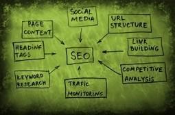 SEO Campaign Management: Top 3 Requirements | SEO | Scoop.it