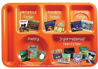 Hello Literacy: Common Core Reading: Focus on Fiction - Half of the Balanced Reading Diet | New standards | Scoop.it