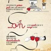 infomercadeo - Nescafé apela a las redes sociales para incentivar consumo del descafeinado en sobre   Web Marketer   Scoop.it