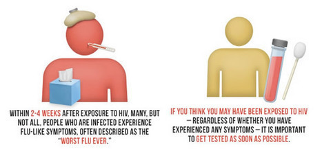 Common Questions: What Are The Symptoms Of AIDS - Melbourne Rapid HIV Tests | Gay Men's Health & News | Scoop.it
