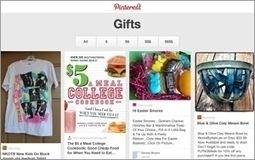 "Pinterest Promotes Product Pins, Debuts Gifts Feed | ""#Google+, +1, Facebook, Twitter, Scoop, Foursquare, Empire Avenue, Klout and more"" 