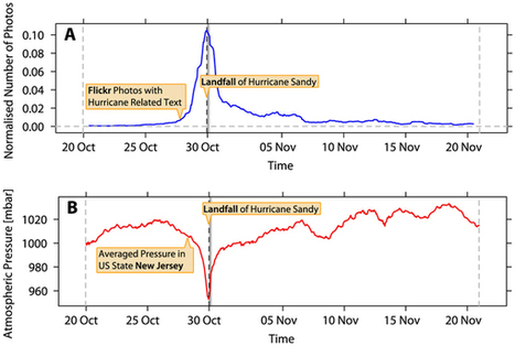 Quantifying the Digital Traces of Hurricane Sandy on Flickr | Complex World | Scoop.it