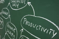 Three Executive Productivity Hacks That Any Leader Can Use | Eblin Group | Leading with Distinction | Scoop.it