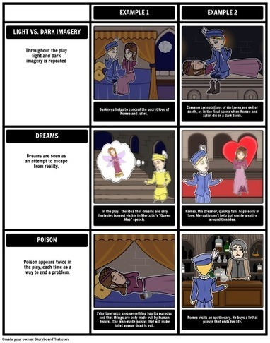 The Tragedy of Romeo and Juliet Activities and Free Lesson Plan - StoryboardThat | Using Ipads | Scoop.it