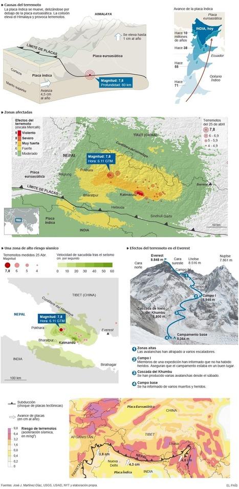 Las claves del terremoto en Nepal | Zientziak | Scoop.it
